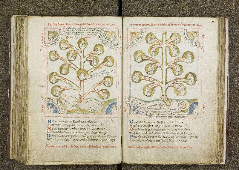 CHANTILLY, Bibliothèque du château, 0738 (1401), f. 125v - 126