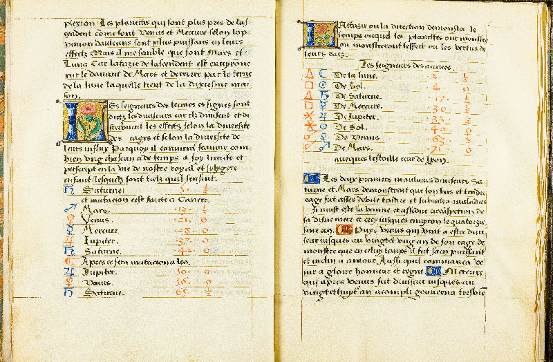 Chantilly, Bibl. du château, ms. 0420 (0712), f. 005v-006
