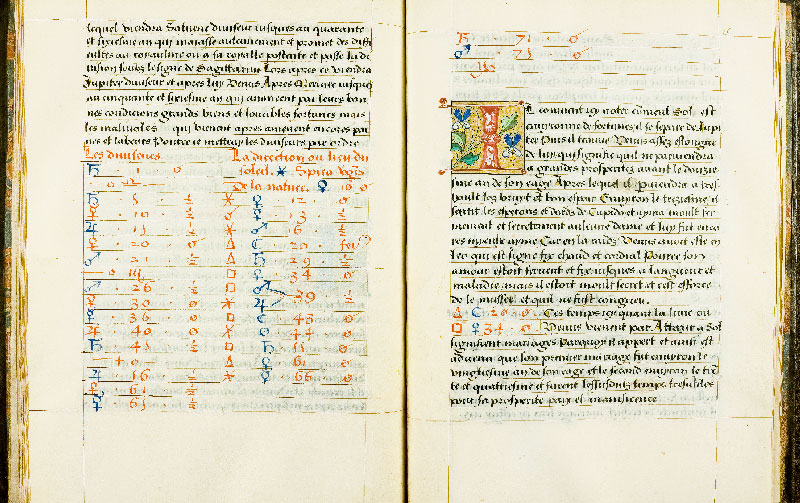Chantilly, Bibl. du château, ms. 0420 (0712), f. 024v-025