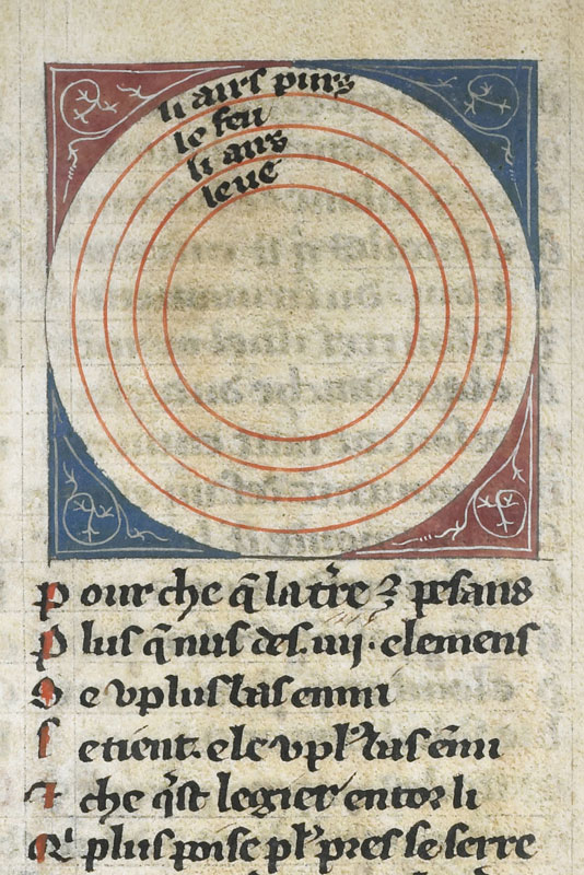 Chantilly, Bibl. du château, ms. 0478 (1444), f. 046v