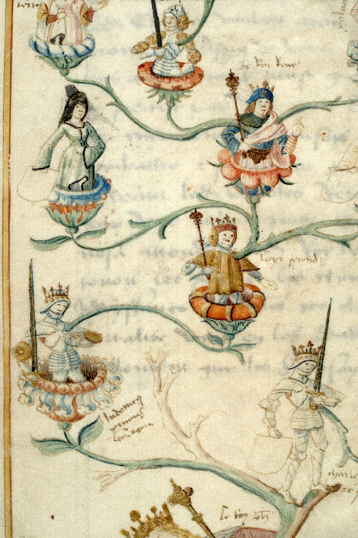 Paris, Bibl. de l'Institut de France, ms. 0679, f. 080v - vue 6
