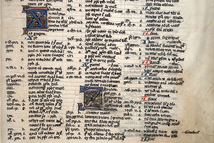 Paris, Bibl. Mazarine, ms. 0282, f. 424