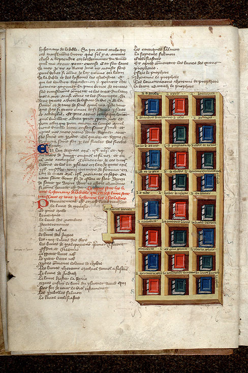 Paris, Bibl. Mazarine, ms. 0313, f. 001v