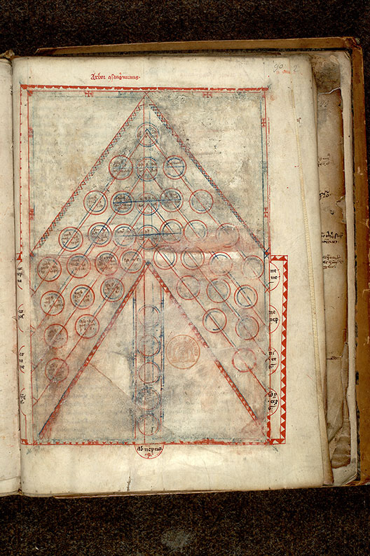 Paris, Bibl. Mazarine, ms. 3642, f. 090