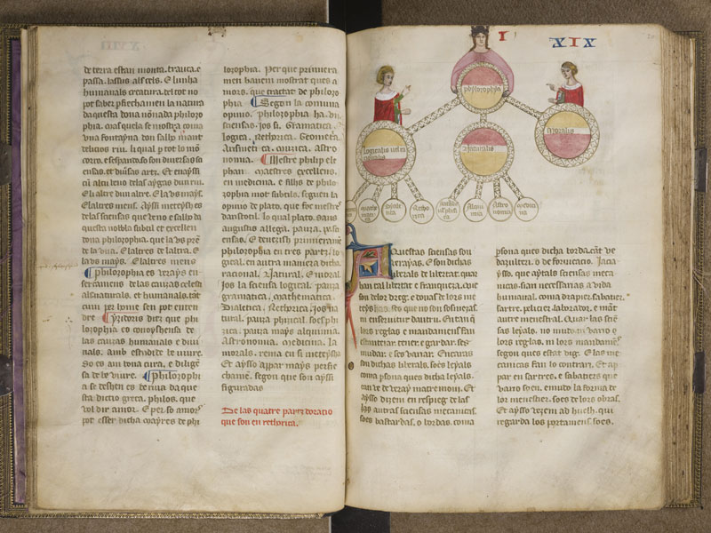 TOULOUSE, Bibliothèque municipale, 2883, f. 019v - 020